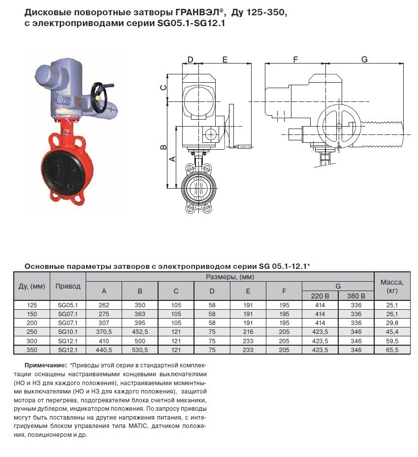 электрические привода для поворотных затворов